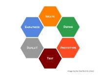 design-thinking-2